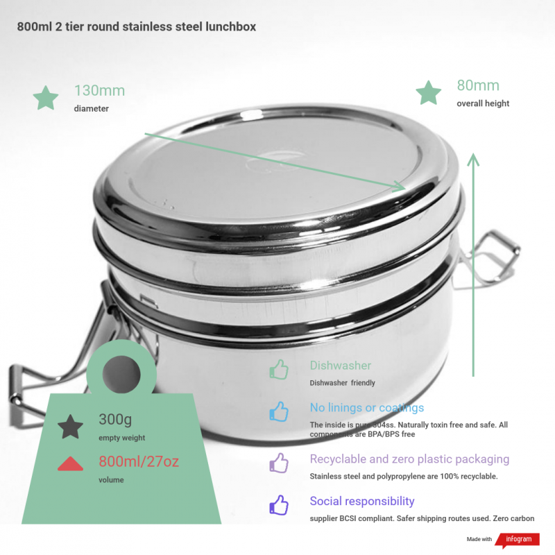 2 tier round stainless steel lunchbox with product information