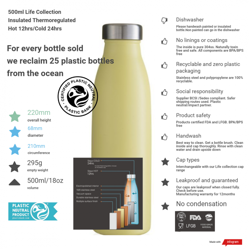 500ml sherbet lemon yellow insulated life collection bottle with details