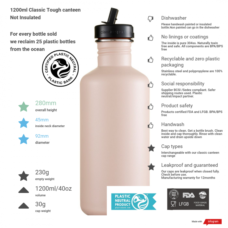 1200ml plaster tough stainless steel bottle and information