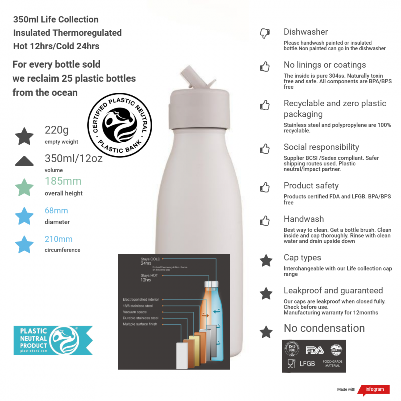 350ml-life-collection product info