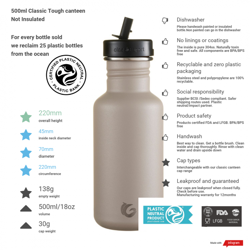500ml thunder grey tough canteen with eco details