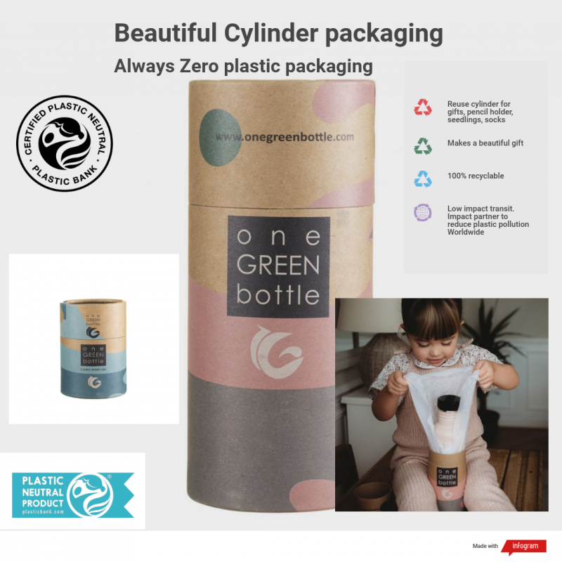 100% recyclable packaging zero-plastic